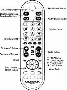 urc-03 remote control